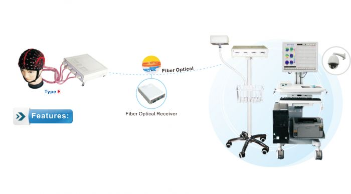 NCC Routine EEG System Type-E 64 channel NATION 7128W-E64;